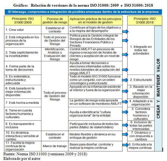 norma iso 31000 version 2018 pdf